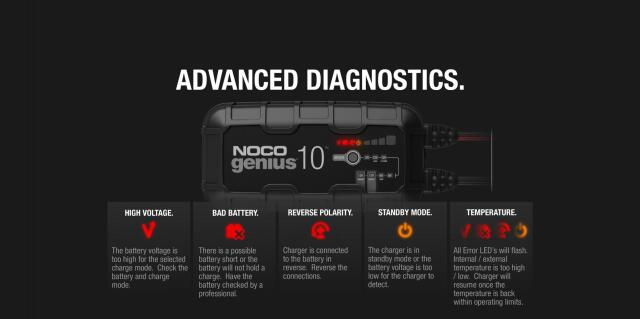 NOCO / ノコ genius10JP G10JP 10Aバッテリーチャージャー充電器