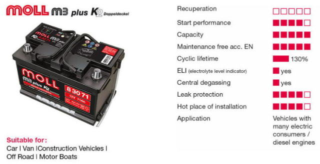 MOLL m3 PLUS MK2 バッテリー イメージ画像