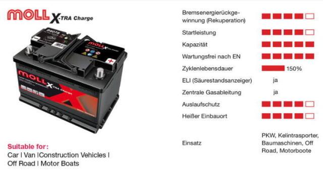 MOLL モル バッテリー X-TRA Charge