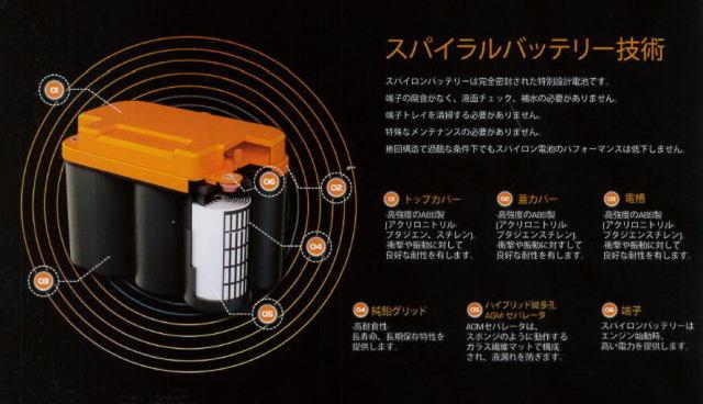 スパイロンバッテリー SPIRON カタログ2